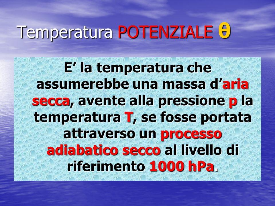 Temperatura POTENZIALE θ = T 2 = T 1 1000 p1p1 K T 1 = temperatura della particella alla quota di pressione p 1