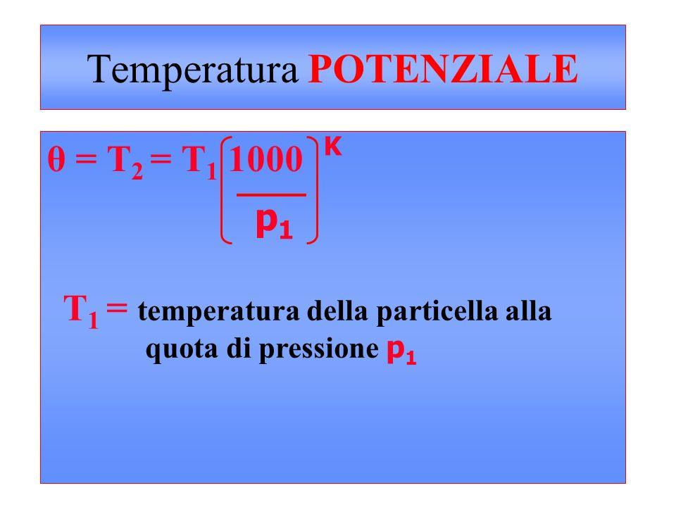 Temperatura POTENZIALE θ = T 2 = T 1 1000 p1p1 K T p p1p1 T1T1 Adiabatica secca