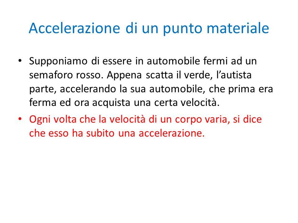 Accelerazione di un punto materiale Supponiamo di essere in automobile fermi ad un semaforo rosso.