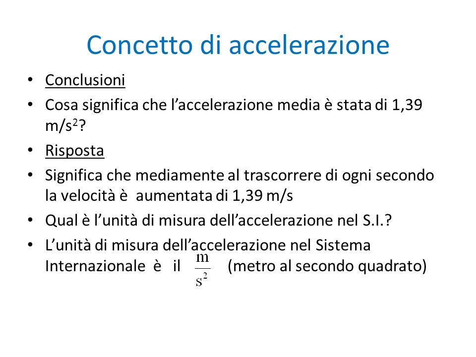 Concetto di accelerazione Conclusioni Cosa significa che laccelerazione media è stata di 1,39 m/s 2 .