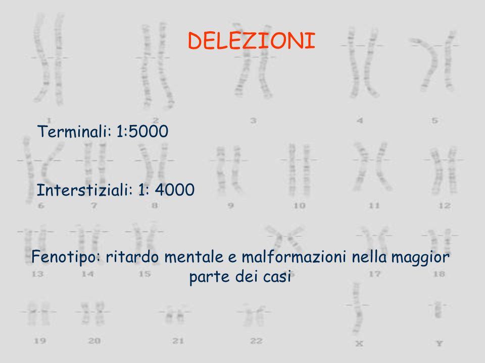 DELEZIONI Terminali: 1:5000 Interstiziali: 1: 4000 Fenotipo: ritardo mentale e malformazioni nella maggior parte dei casi