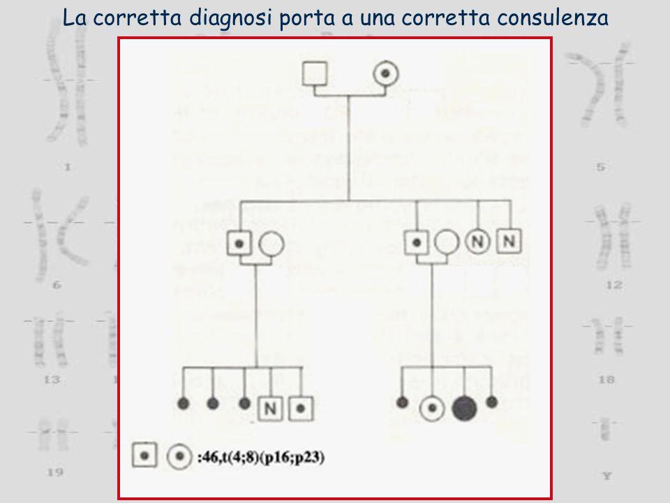 La corretta diagnosi porta a una corretta consulenza