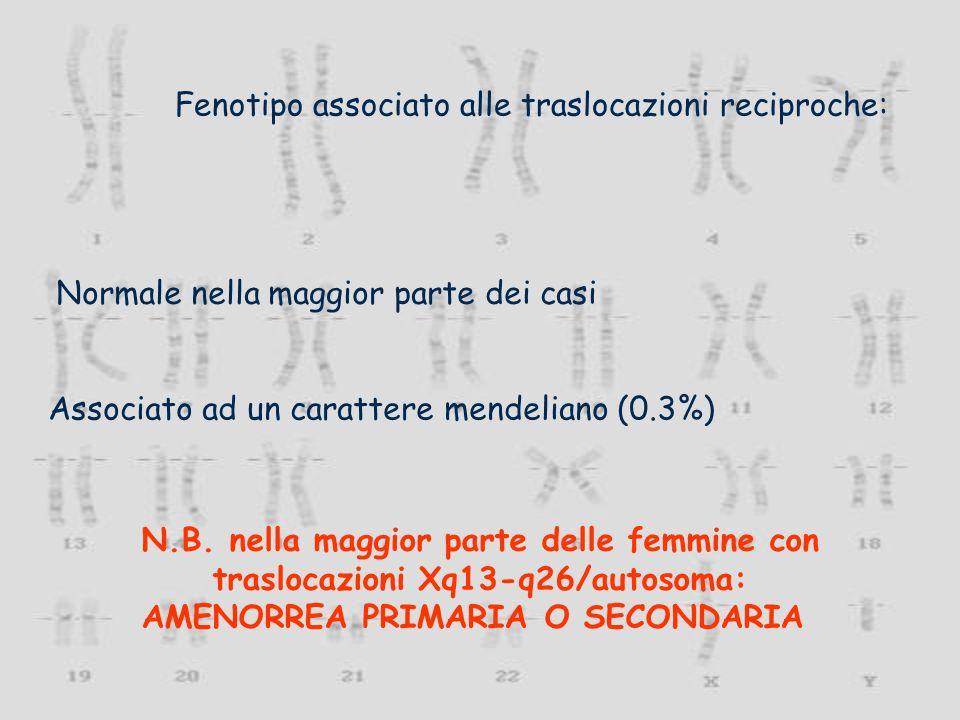 Fenotipo associato alle traslocazioni reciproche: Normale nella maggior parte dei casi Associato ad un carattere mendeliano (0.3%) N.B. nella maggior