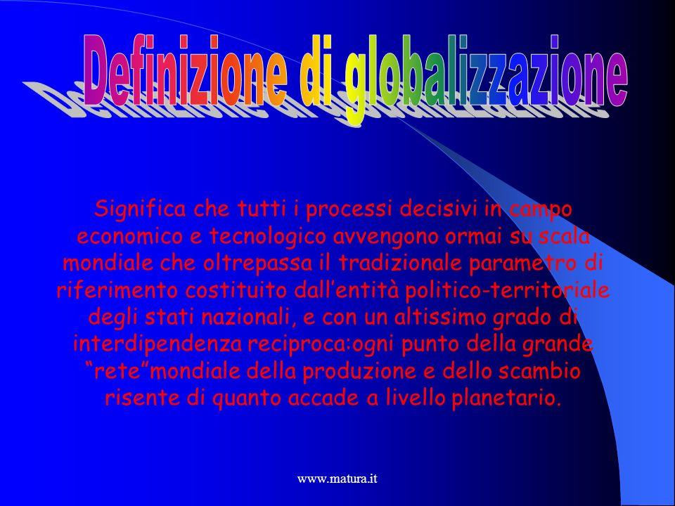 www.matura.it Materie Trattate Storia English TelecomunicazioniSistemi Elettronica Matematica