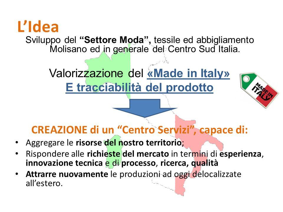 LIdea Sviluppo del Settore Moda, tessile ed abbigliamento Molisano ed in generale del Centro Sud Italia. Valorizzazione del «Made in Italy» E tracciab