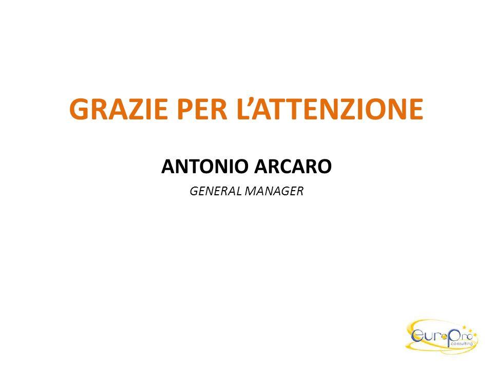 GRAZIE PER LATTENZIONE ANTONIO ARCARO GENERAL MANAGER