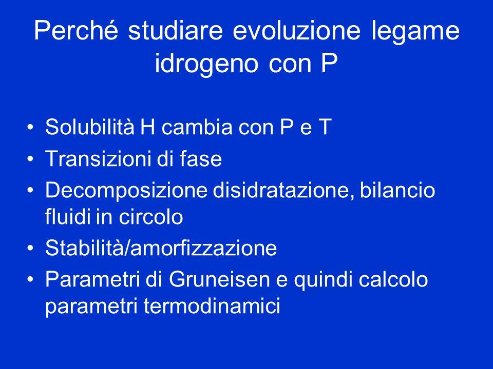 Perché studiare evoluzione legame idrogeno con P Solubilità H cambia con P e T Transizioni di fase Decomposizione disidratazione, bilancio fluidi in c