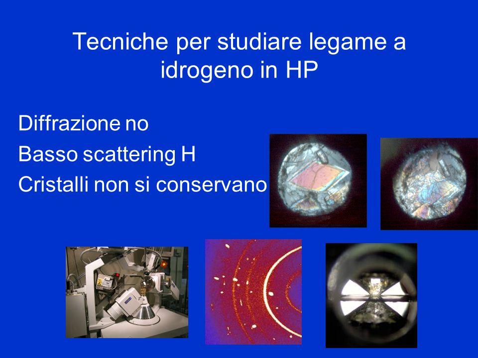 Tecniche per studiare legame a idrogeno in HP Diffrazione no Basso scattering H Cristalli non si conservano