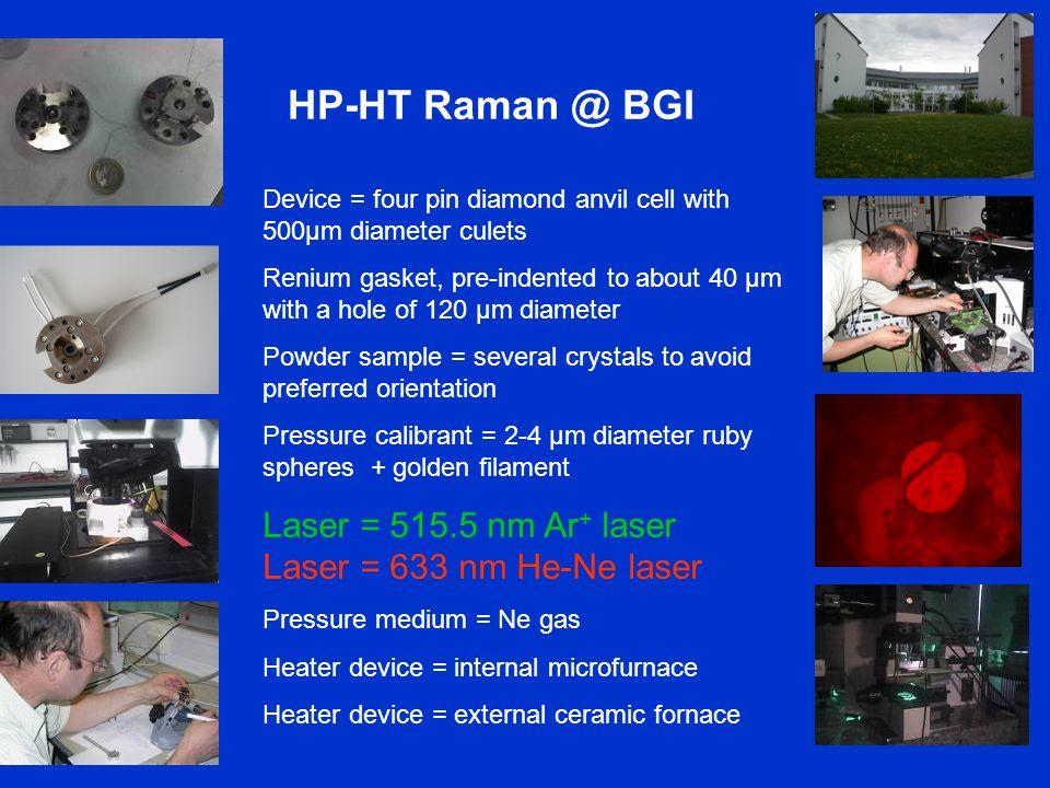 HP-HT Raman @ BGI Device = four pin diamond anvil cell with 500μm diameter culets Renium gasket, pre-indented to about 40 μm with a hole of 120 μm dia