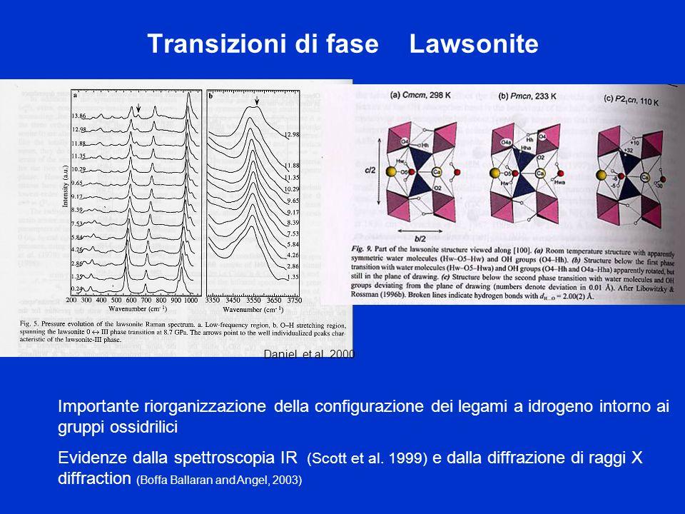 Transizioni di fase Lawsonite Daniel et al. 2000 Importante riorganizzazione della configurazione dei legami a idrogeno intorno ai gruppi ossidrilici