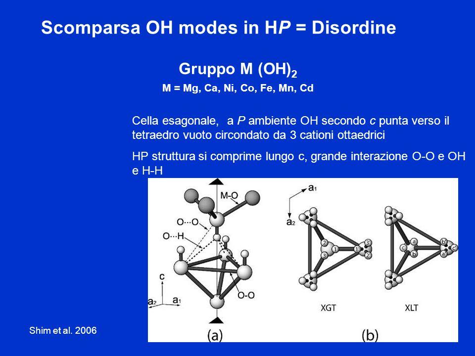 Gruppo M (OH) 2 M = Mg, Ca, Ni, Co, Fe, Mn, Cd Cella esagonale, a P ambiente OH secondo c punta verso il tetraedro vuoto circondato da 3 cationi ottae