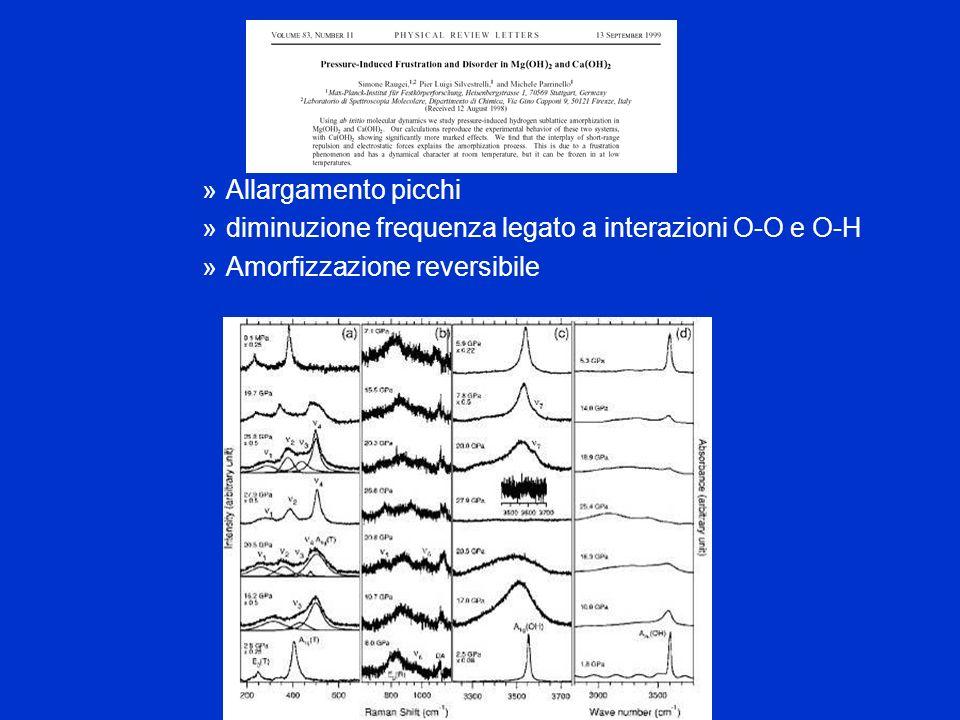 »Allargamento picchi »diminuzione frequenza legato a interazioni O-O e O-H »Amorfizzazione reversibile