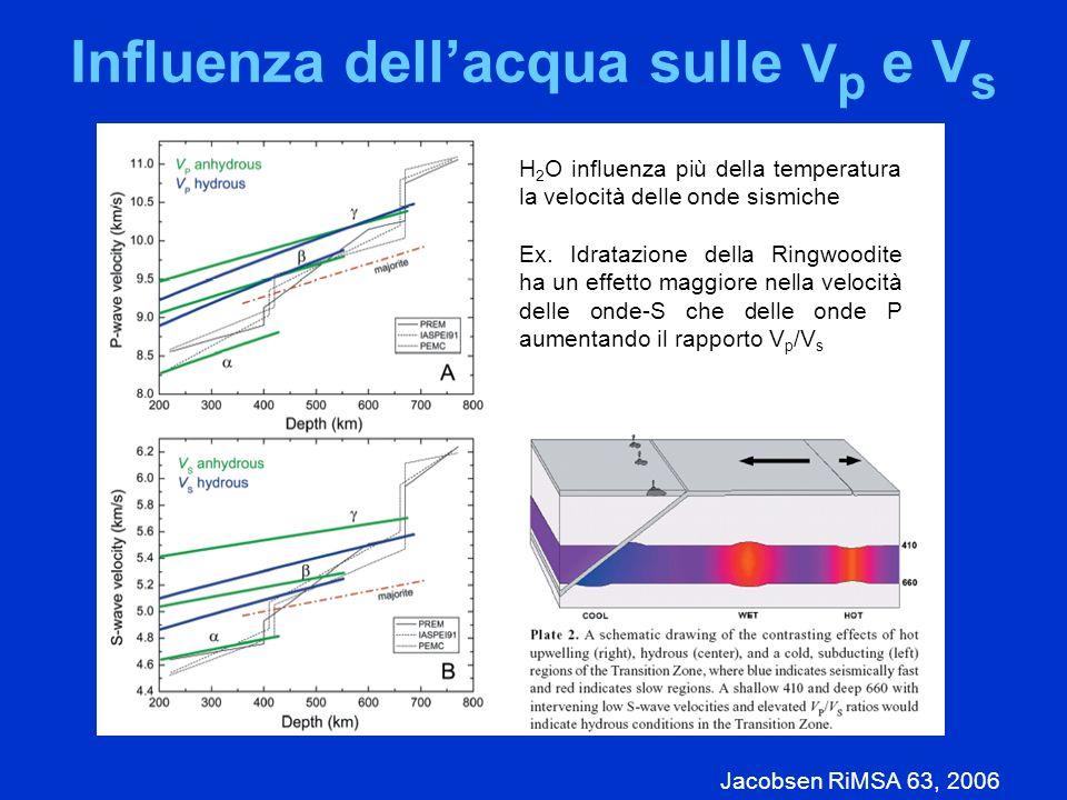Influenza dellacqua sulle V p e V s Jacobsen RiMSA 63, 2006 H 2 O influenza più della temperatura la velocità delle onde sismiche Ex. Idratazione dell
