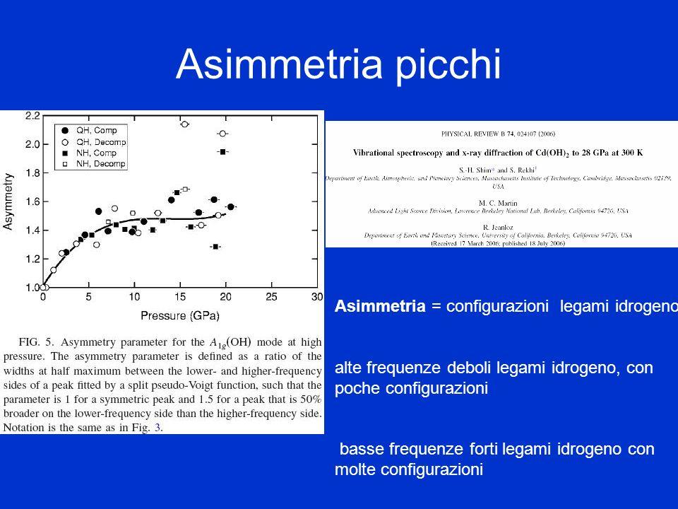 Asimmetria picchi Asimmetria = configurazioni legami idrogeno alte frequenze deboli legami idrogeno, con poche configurazioni basse frequenze forti le