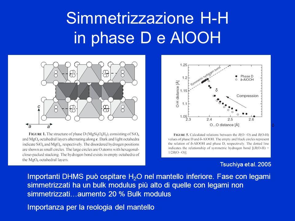 Simmetrizzazione H-H in phase D e AlOOH Importanti DHMS può ospitare H 2 O nel mantello inferiore. Fase con legami simmetrizzati ha un bulk modulus pi