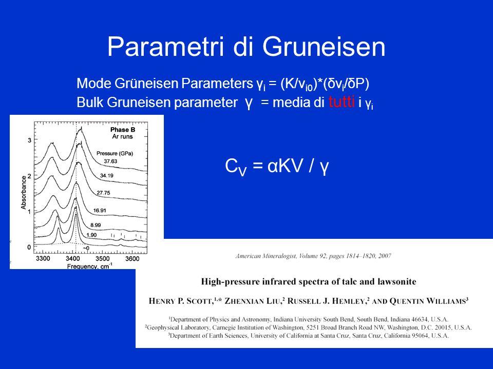 Mode Grüneisen Parameters γ i = (K/ν i0 )*(δν i /δP) Bulk Gruneisen parameter γ = media di tutti i γ i C V = αKV / γ Parametri di Gruneisen