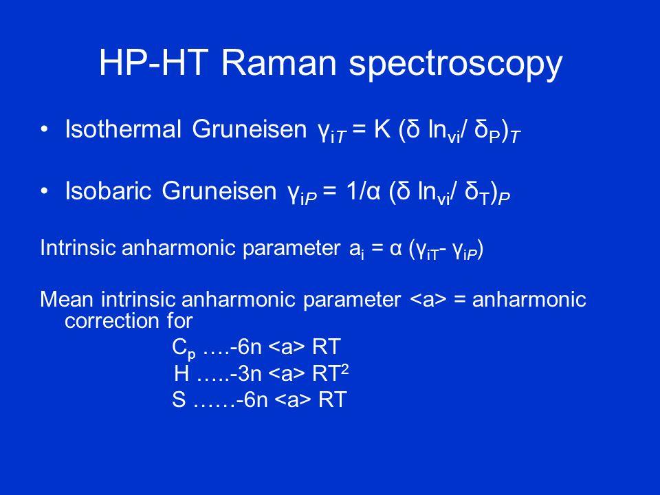 HP-HT Raman spectroscopy Isothermal Gruneisen γ iT = K (δ ln νi / δ P ) T Isobaric Gruneisen γ iP = 1/α (δ ln νi / δ T ) P Intrinsic anharmonic parame