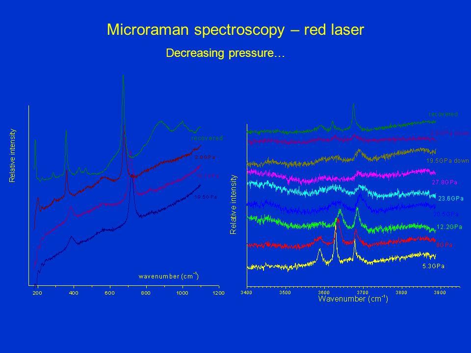 Microraman spectroscopy – red laser Decreasing pressure…