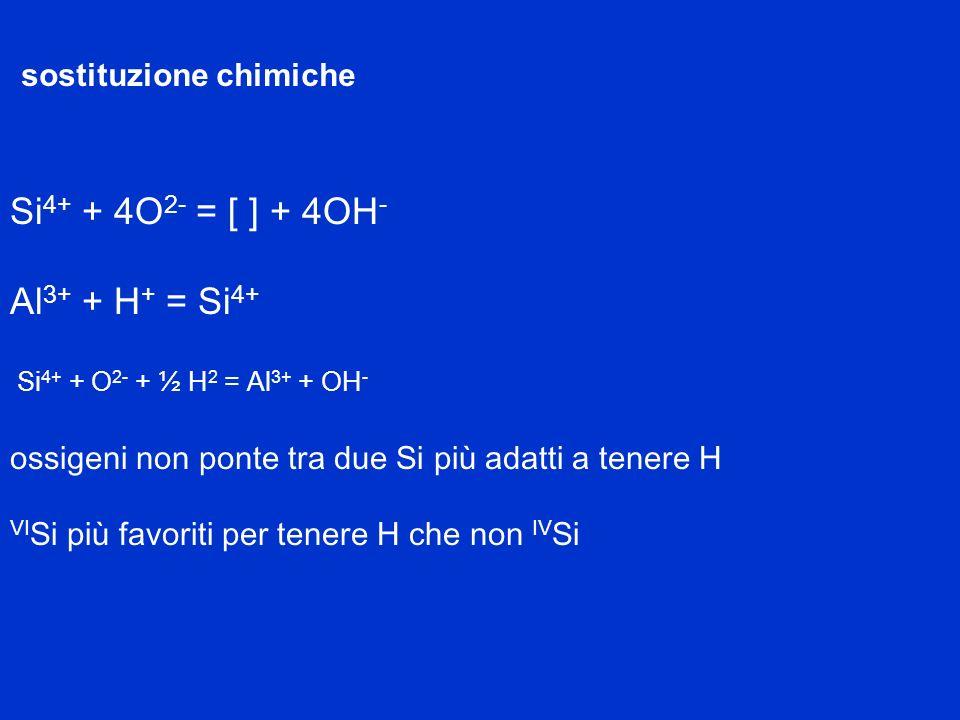 Si 4+ + 4O 2- = [ ] + 4OH - Al 3+ + H + = Si 4+ Si 4+ + O 2- + ½ H 2 = Al 3+ + OH - ossigeni non ponte tra due Si più adatti a tenere H VI Si più favo