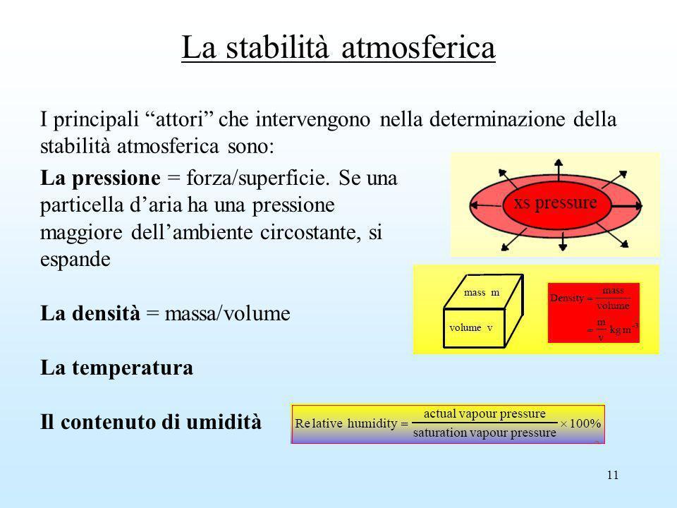 11 La stabilità atmosferica I principali attori che intervengono nella determinazione della stabilità atmosferica sono: La pressione = forza/superfici