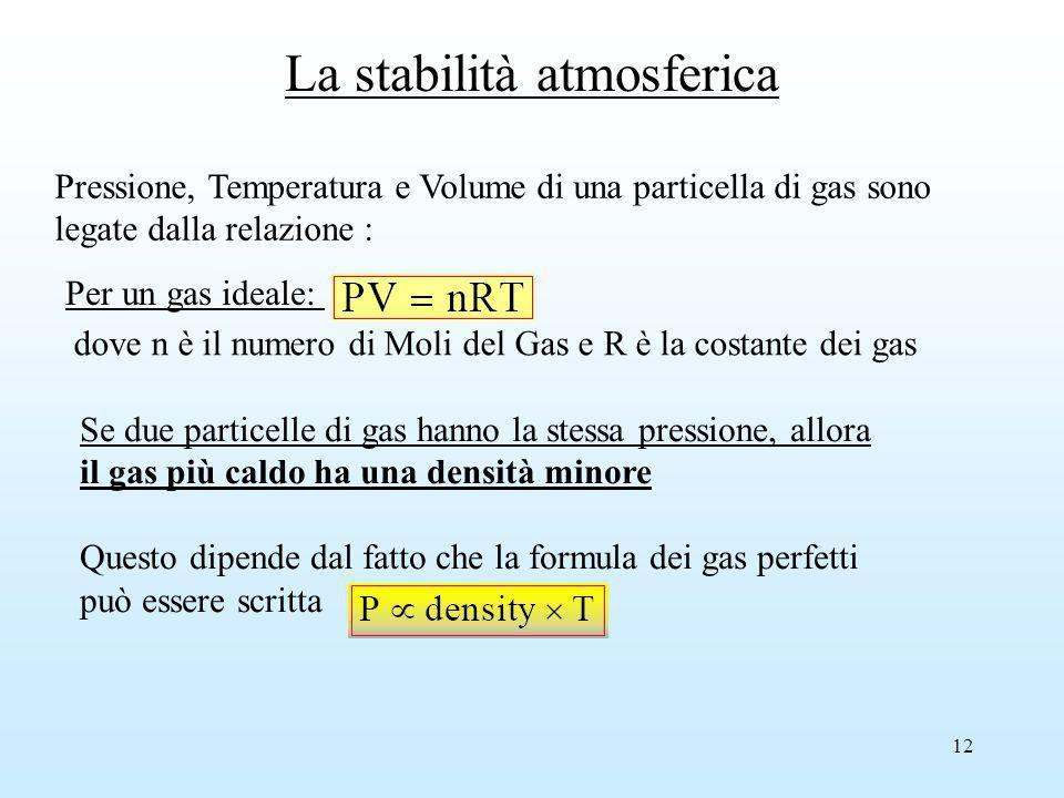 12 La stabilità atmosferica Pressione, Temperatura e Volume di una particella di gas sono legate dalla relazione : Per un gas ideale: dove n è il nume
