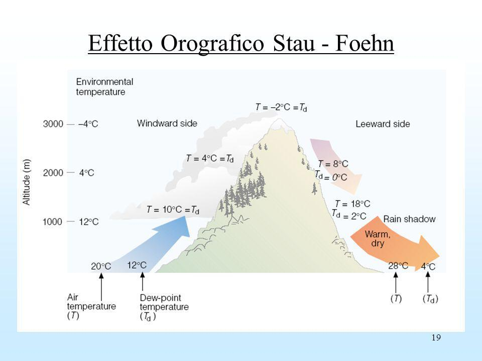 19 Effetto Orografico Stau - Foehn