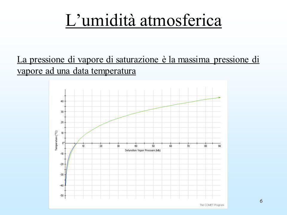 6 Lumidità atmosferica La pressione di vapore di saturazione è la massima pressione di vapore ad una data temperatura