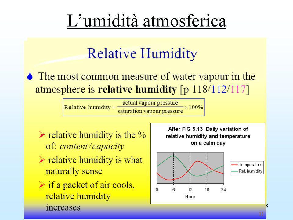 8 Lumidità atmosferica