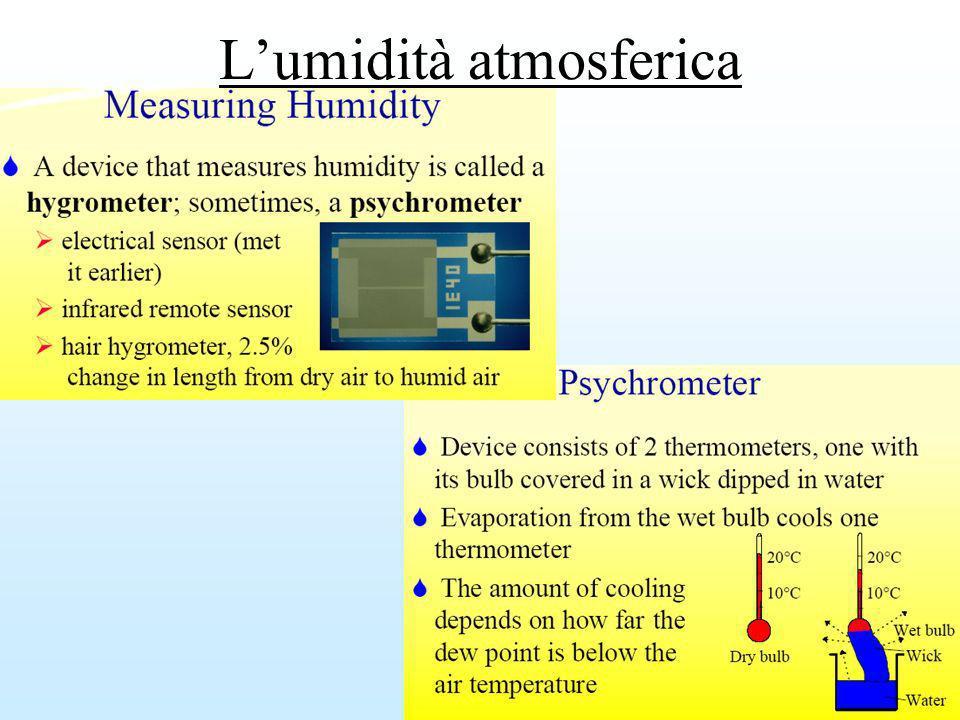 20 Il diagramma termodinamico Modo conveniente di visualizzare la struttura verticale dellatmosfera Determina quantità meteorologiche non rilevate Sia osservazioni mediante radiosonde, che previsioni da modelli