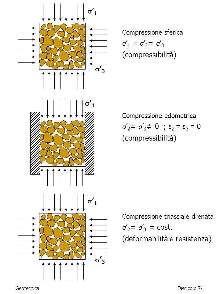 GeotecnicaFascicolo 7/1 Compressione sferica 1 = 2 = 3 (compressibilità) Compressione edometrica 2 = 3 0 ; ε 2 = ε 3 = 0 (compressibilità) Compression