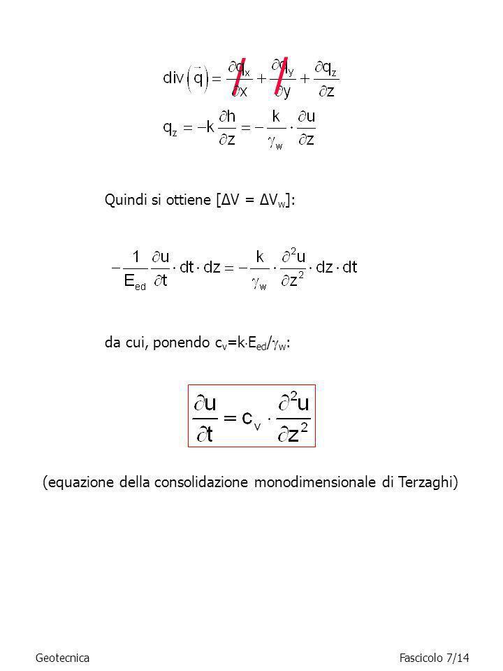 GeotecnicaFascicolo 7/14 / / Quindi si ottiene [ΔV = ΔV w ]: da cui, ponendo c v =k E ed / w : (equazione della consolidazione monodimensionale di Ter