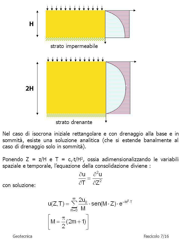 GeotecnicaFascicolo 7/16 strato impermeabile strato drenante Nel caso di isocrona iniziale rettangolare e con drenaggio alla base e in sommità, esiste