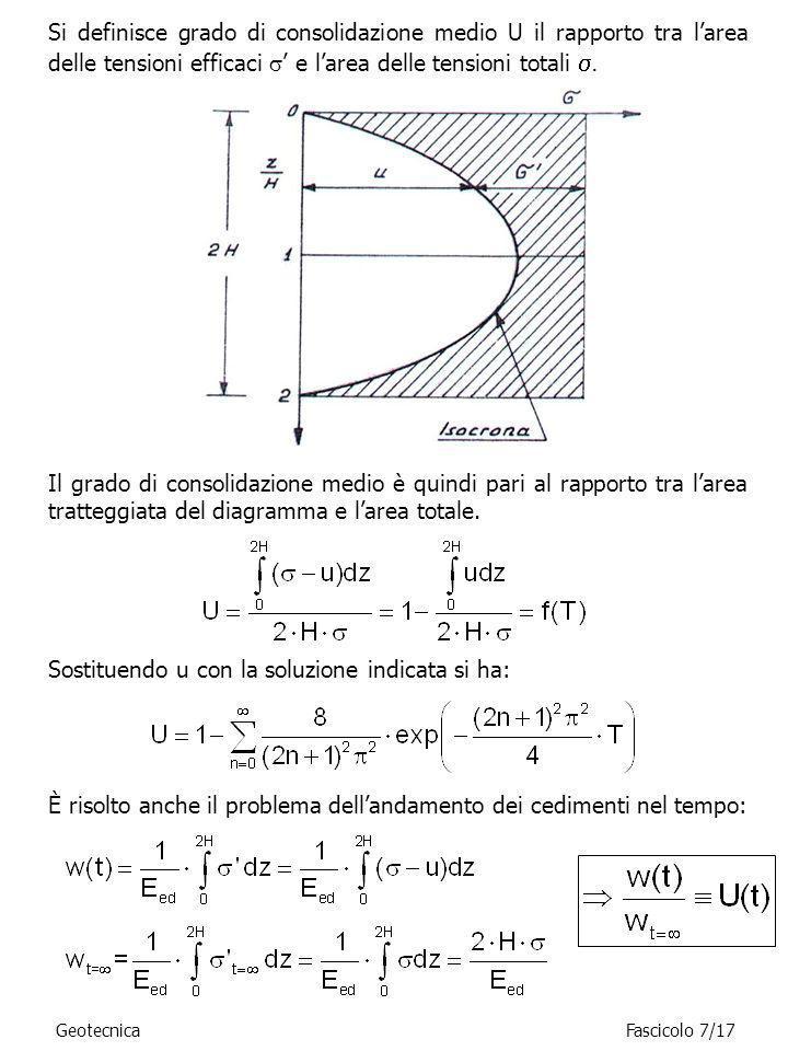 GeotecnicaFascicolo 7/17 Si definisce grado di consolidazione medio U il rapporto tra larea delle tensioni efficaci e larea delle tensioni totali. Il