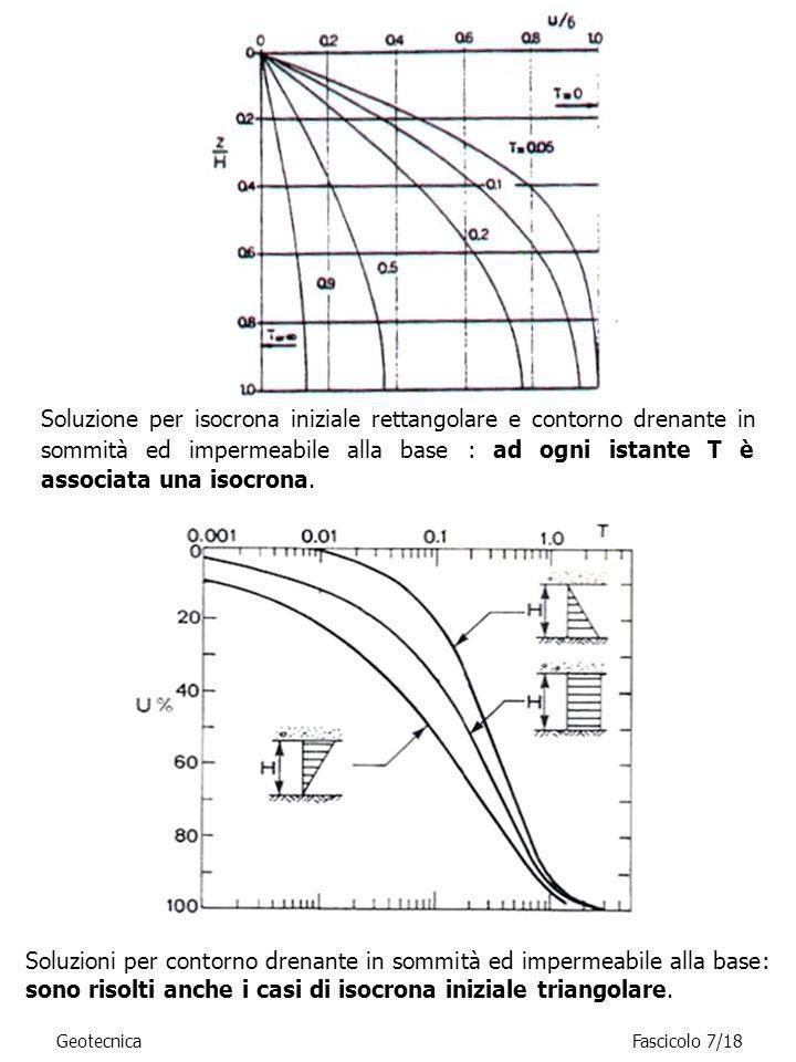GeotecnicaFascicolo 7/18 Soluzione per isocrona iniziale rettangolare e contorno drenante in sommità ed impermeabile alla base : ad ogni istante T è a