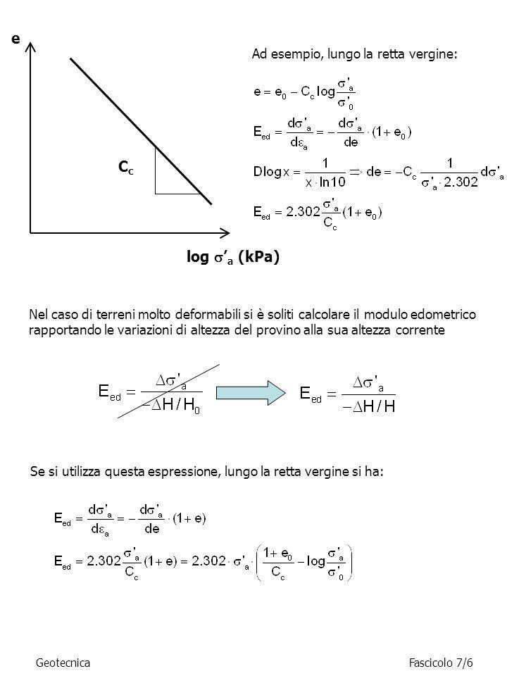 GeotecnicaFascicolo 7/6 Ad esempio, lungo la retta vergine: e log a (kPa) CcCc Nel caso di terreni molto deformabili si è soliti calcolare il modulo e