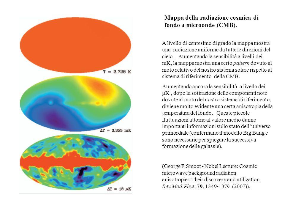 A livello di centesimo di grado la mappa mostra una radiazione uniforme da tutte le direzioni del cielo. Aumentando la sensibilità a livelli dei mK, l