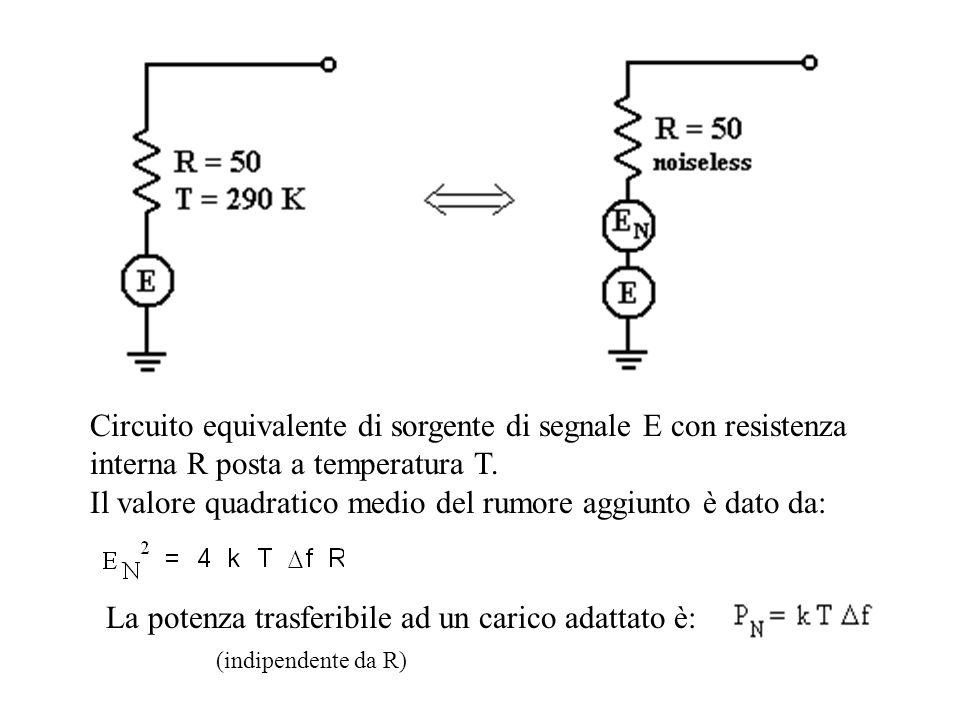 Circuito equivalente di sorgente di segnale E con resistenza interna R posta a temperatura T. Il valore quadratico medio del rumore aggiunto è dato da