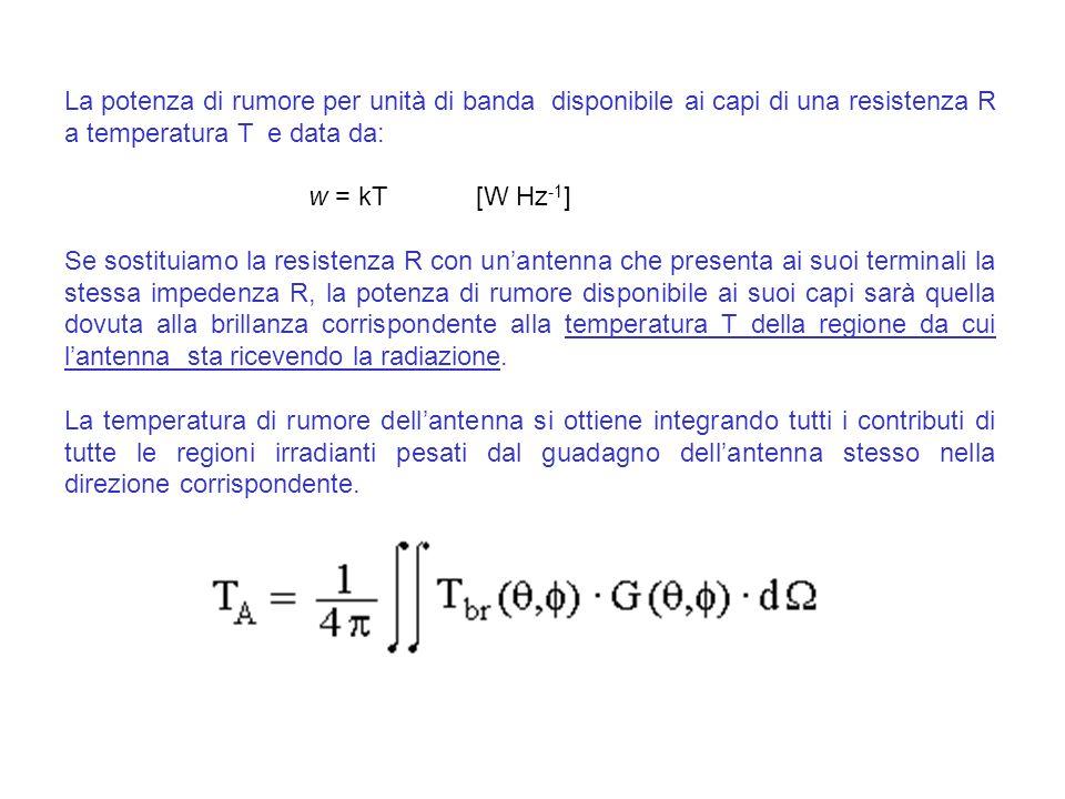 Cè proporzionalità tra potenza di rumore P n e la temperatura T.