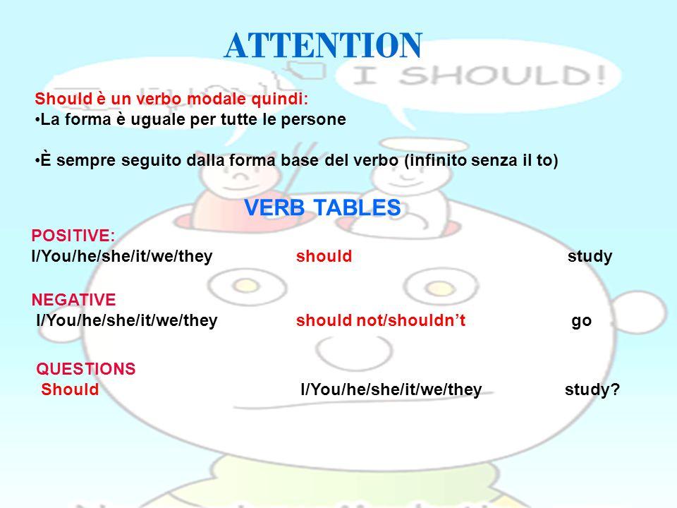 ATTENTION Should è un verbo modale quindi: La forma è uguale per tutte le persone È sempre seguito dalla forma base del verbo (infinito senza il to) V