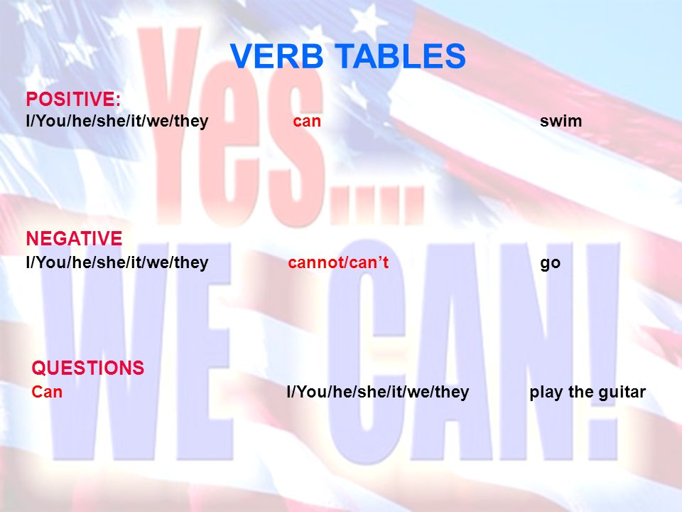 VERB TABLES POSITIVE: I/You/he/she/it/we/they can swim NEGATIVE I/You/he/she/it/we/they cannot/cant go QUESTIONS Can I/You/he/she/it/we/they play the