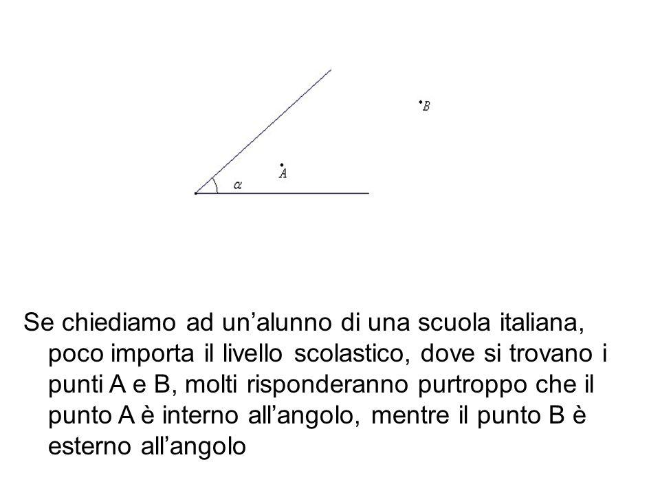 Se chiediamo ad unalunno di una scuola italiana, poco importa il livello scolastico, dove si trovano i punti A e B, molti risponderanno purtroppo che