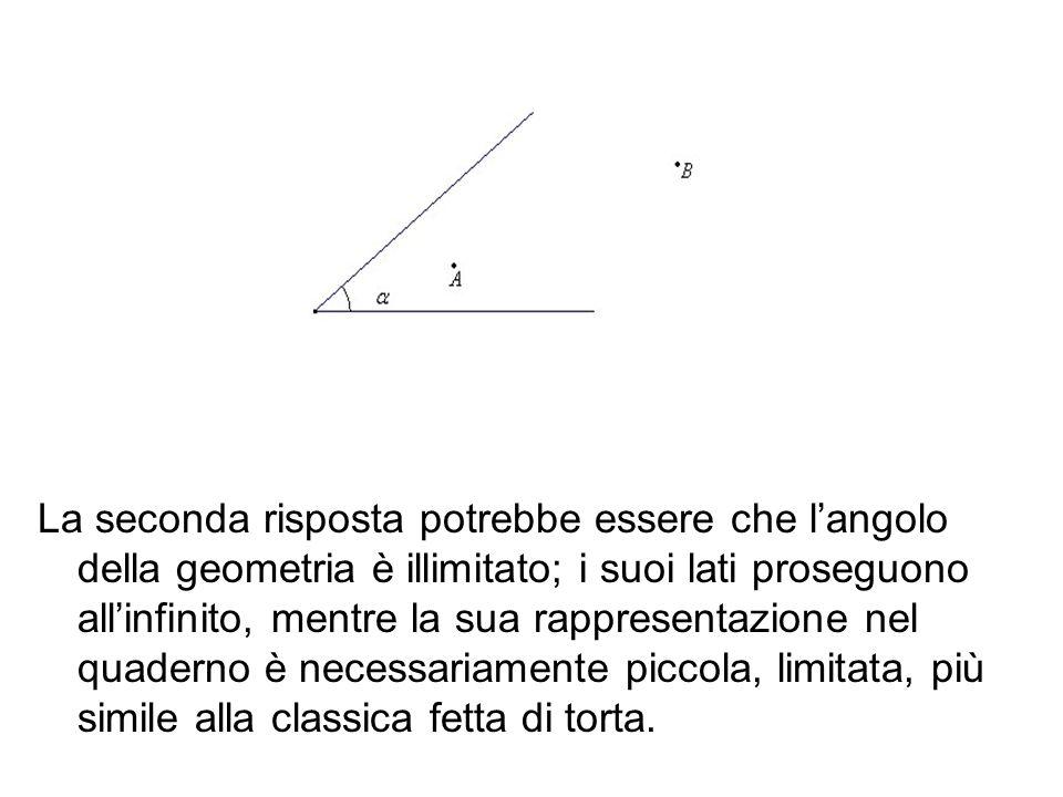 La seconda risposta potrebbe essere che langolo della geometria è illimitato; i suoi lati proseguono allinfinito, mentre la sua rappresentazione nel q
