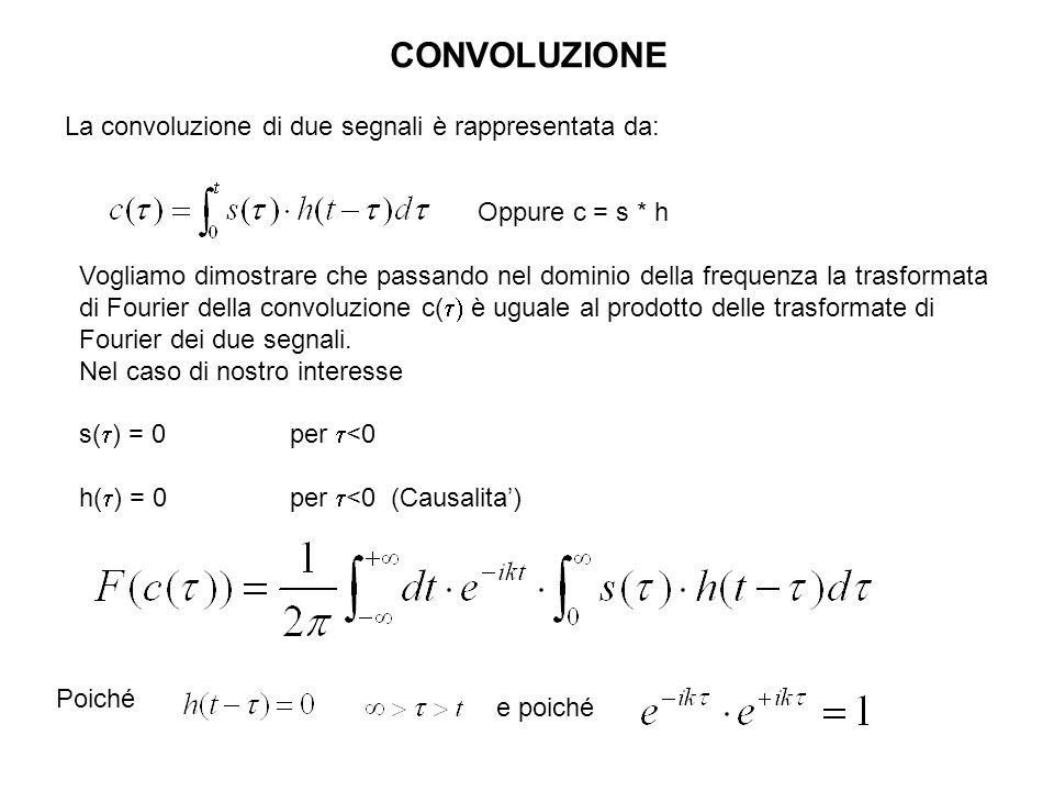 CONVOLUZIONE La convoluzione di due segnali è rappresentata da: Oppure c = s * h Vogliamo dimostrare che passando nel dominio della frequenza la trasf