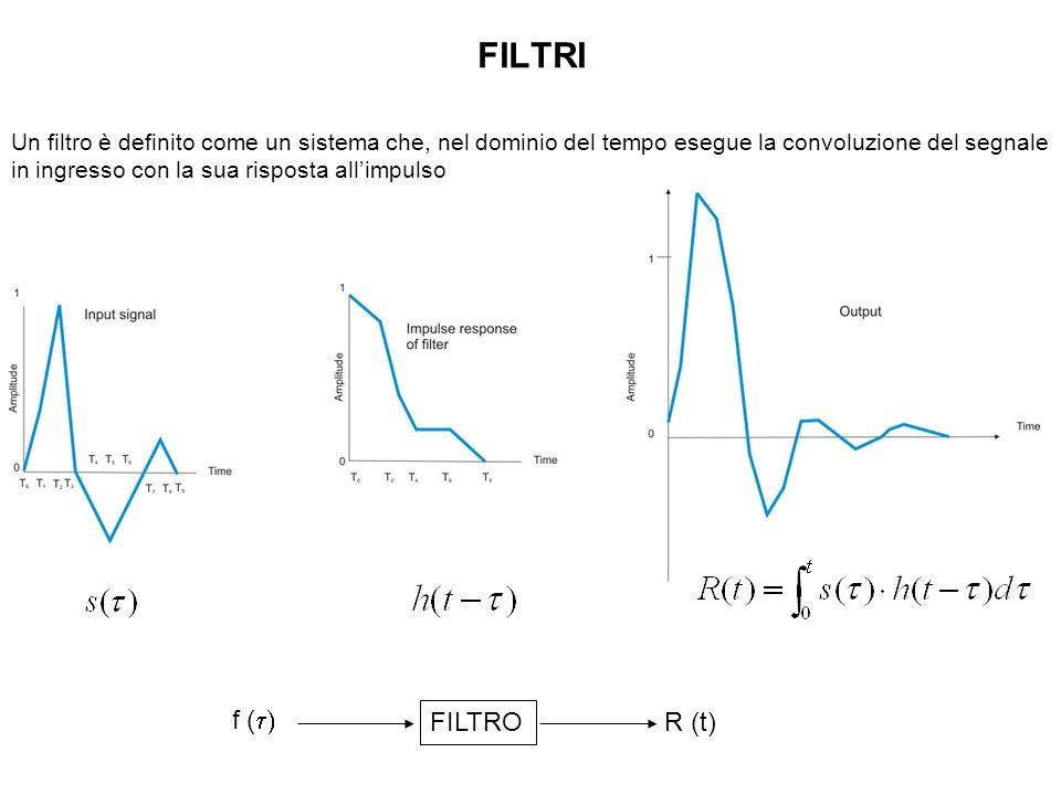FILTRI Un filtro è definito come un sistema che, nel dominio del tempo esegue la convoluzione del segnale in ingresso con la sua risposta allimpulso f