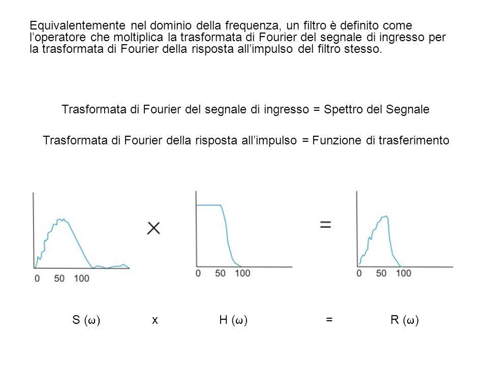 Equivalentemente nel dominio della frequenza, un filtro è definito come loperatore che moltiplica la trasformata di Fourier del segnale di ingresso pe