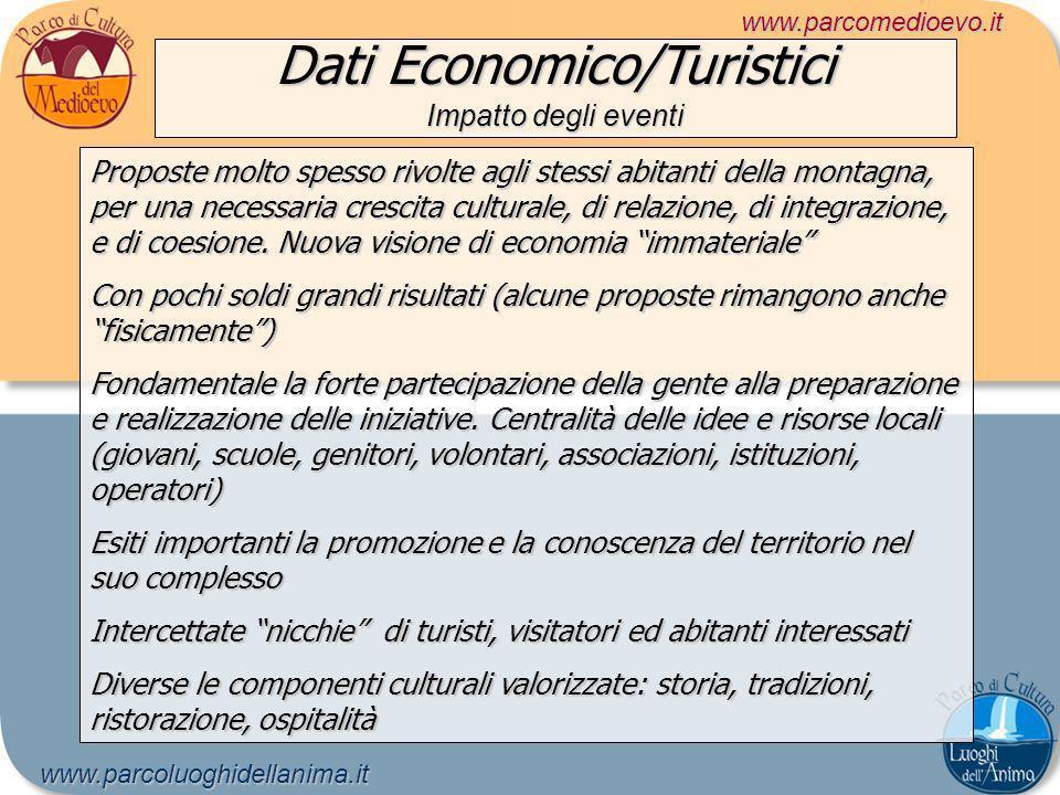 Dati Economico/Turistici Impatto degli eventi www.parcomedioevo.itwww.parcoluoghidellanima.it Proposte molto spesso rivolte agli stessi abitanti della montagna, per una necessaria crescita culturale, di relazione, di integrazione, e di coesione.