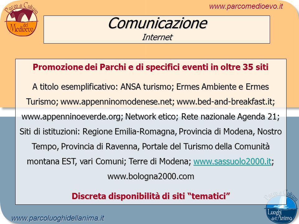 ComunicazioneInternetwww.parcomedioevo.itwww.parcoluoghidellanima.it Promozione dei Parchi e di specifici eventi in oltre 35 siti A titolo esemplificativo: ANSA turismo; Ermes Ambiente e Ermes Turismo; www.appenninomodenese.net; www.bed-and-breakfast.it; www.appenninoeverde.org; Network etico; Rete nazionale Agenda 21; Siti di istituzioni: Regione Emilia-Romagna, Provincia di Modena, Nostro Tempo, Provincia di Ravenna, Portale del Turismo della Comunità montana EST, vari Comuni; Terre di Modena; www.sassuolo2000.it; www.bologna2000.com www.sassuolo2000.it Discreta disponibilità di siti tematici