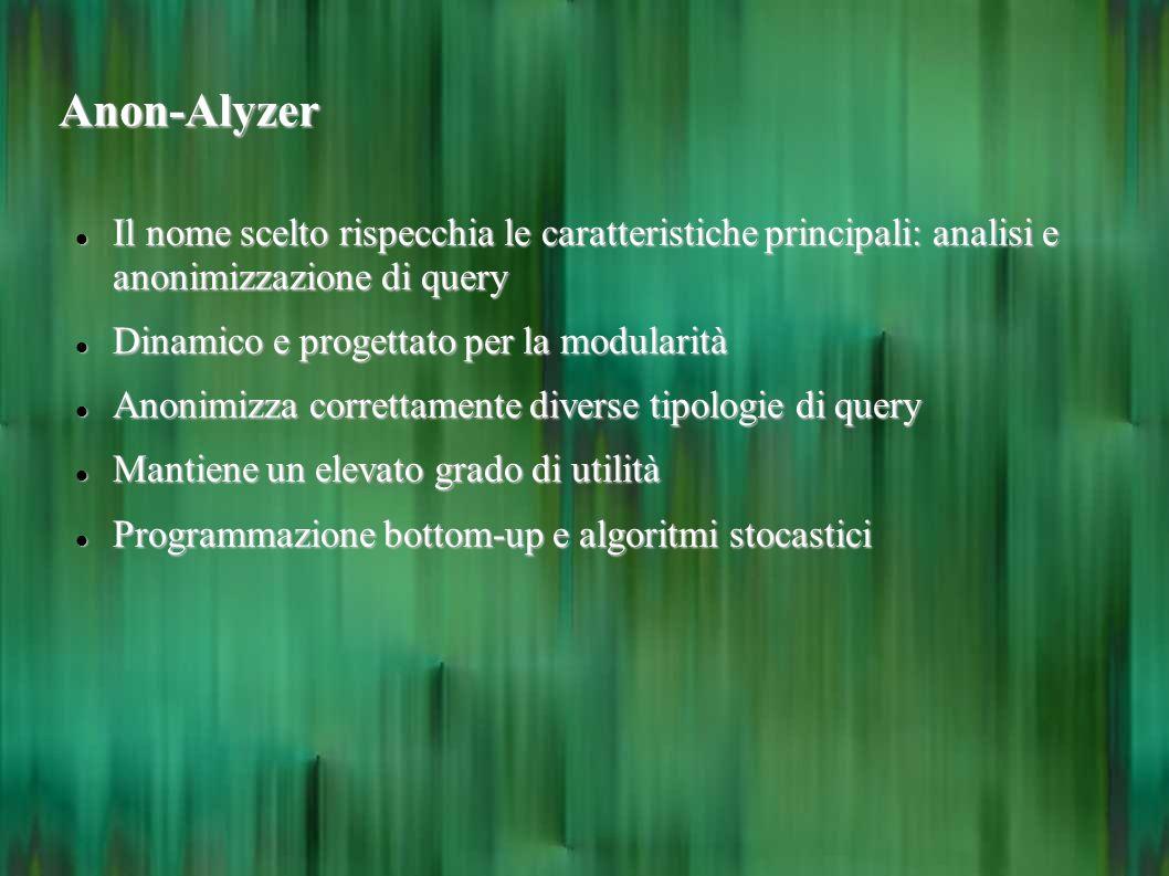 Anon-Alyzer Il nome scelto rispecchia le caratteristiche principali: analisi e anonimizzazione di query Il nome scelto rispecchia le caratteristiche p