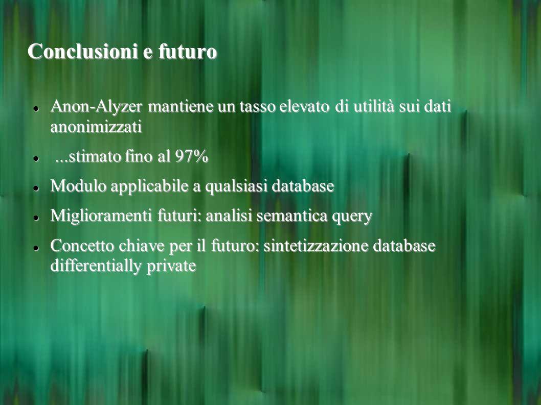 Conclusioni e futuro Anon-Alyzer mantiene un tasso elevato di utilità sui dati anonimizzati Anon-Alyzer mantiene un tasso elevato di utilità sui dati