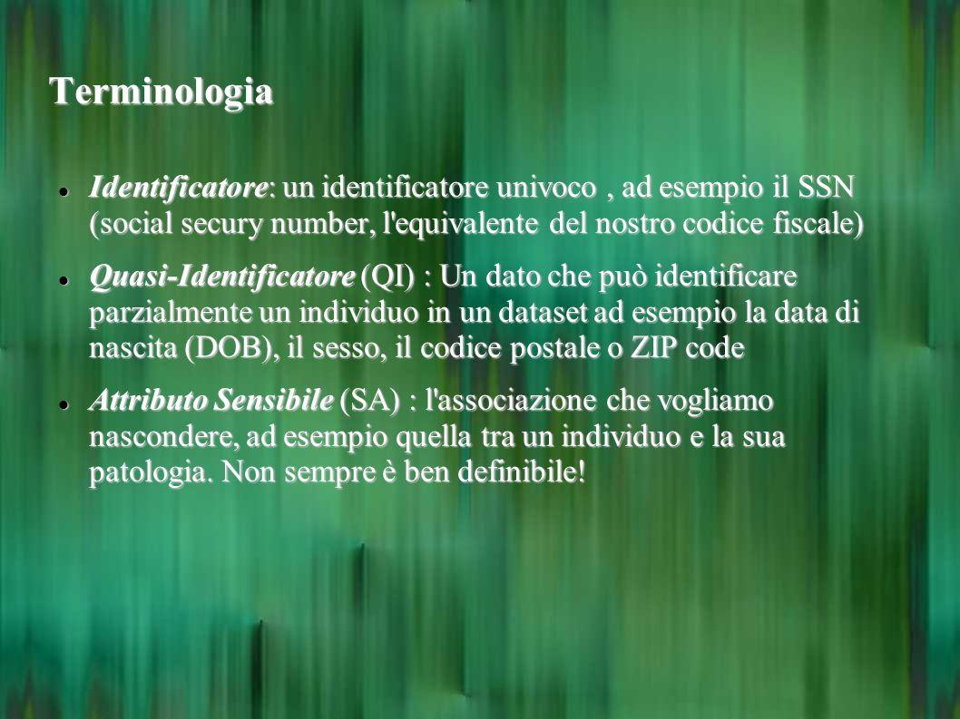 Terminologia Identificatore: un identificatore univoco, ad esempio il SSN (social secury number, l'equivalente del nostro codice fiscale) Identificato